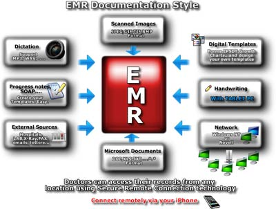 Enterprise-mobility-EMR6